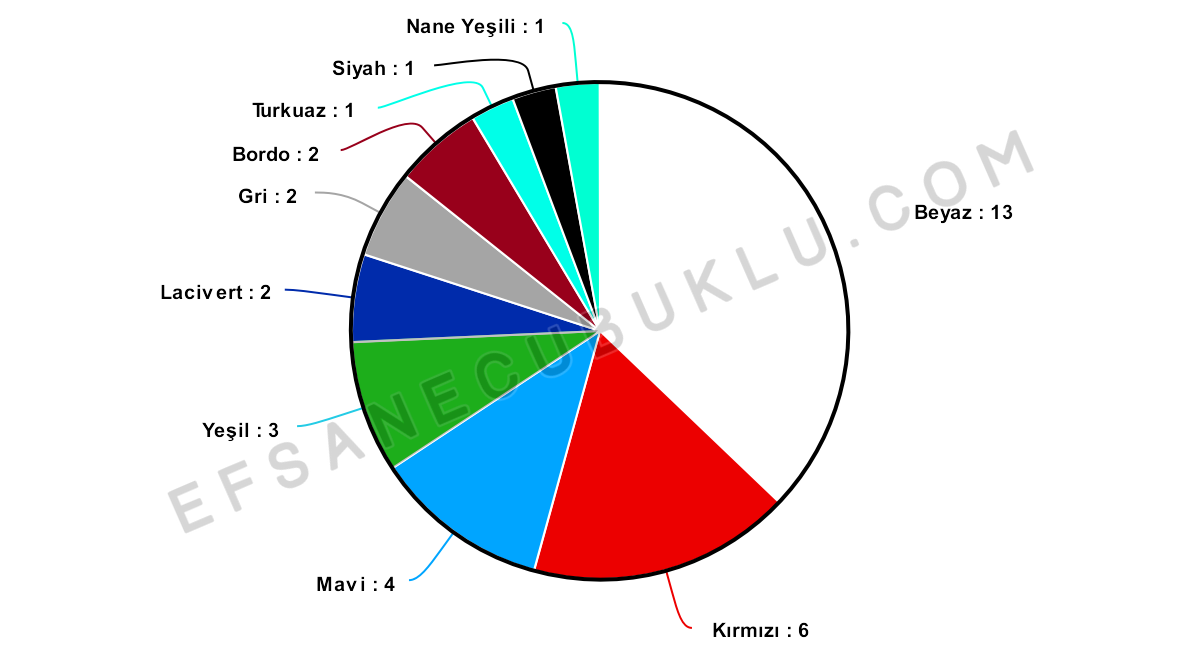 renk-chart